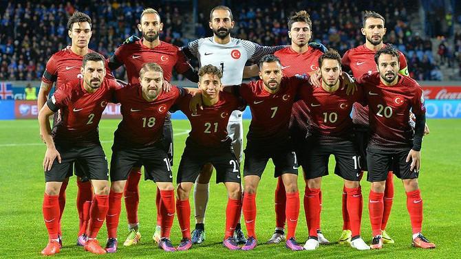Türkiye, FIFA sıralamasındaki yerini korudu