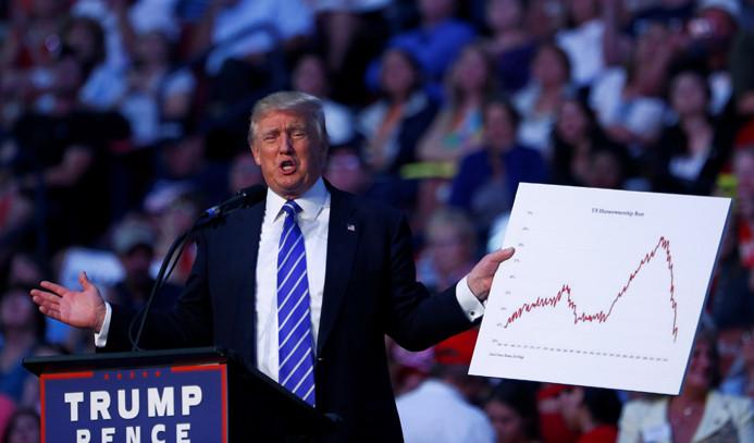 Trump'ın ekonomi politikası mercek altında