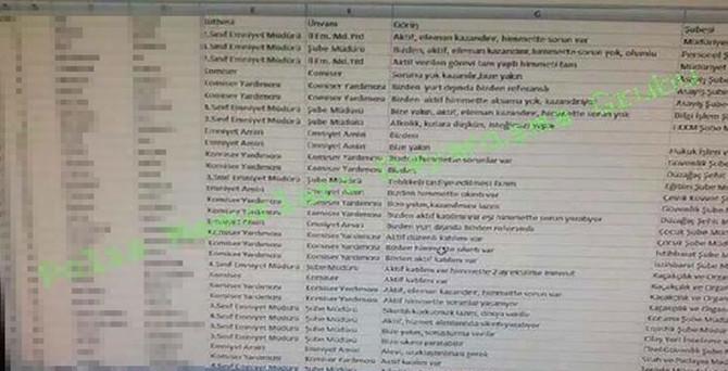 Fişlenenler listesindeki polislerden suç duyurusu