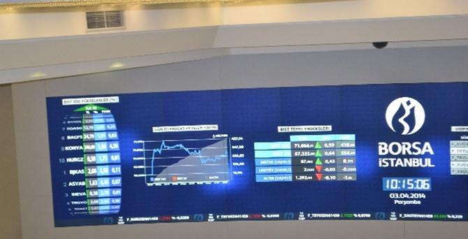 Borsa hafif satıcılı yatay açıldı