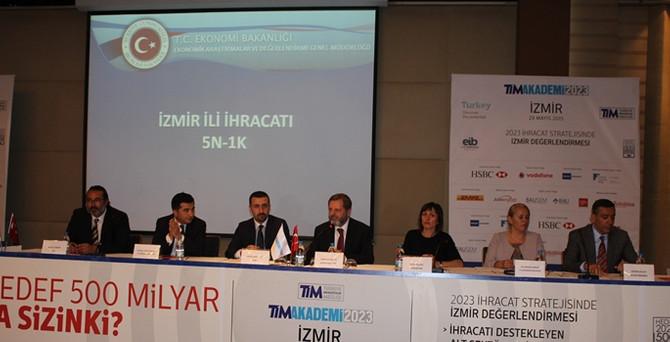 İzmir'in ihracat rotasına 'Akademik' dokunuş