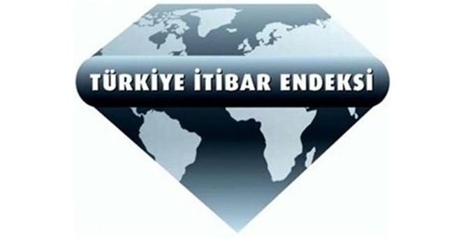 Türkiye'nin en itibarlı markaları açıklandı