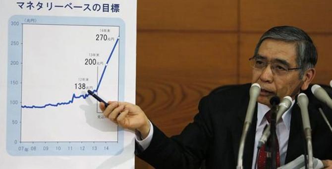 Japonya'dan deflasyon açıklaması