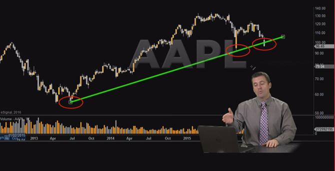 Analist Gordon: Apple çöküşün eşiğinde
