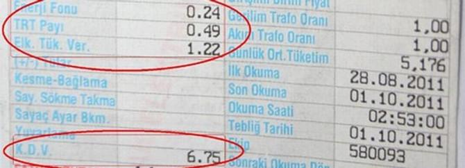 """""""Elektrik faturalarından TRT payı kaldırılsın"""" teklifi"""