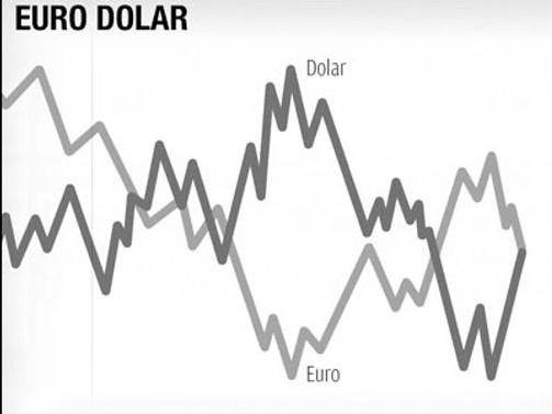 Euro/dolar paritesi 1,34'ü test etti