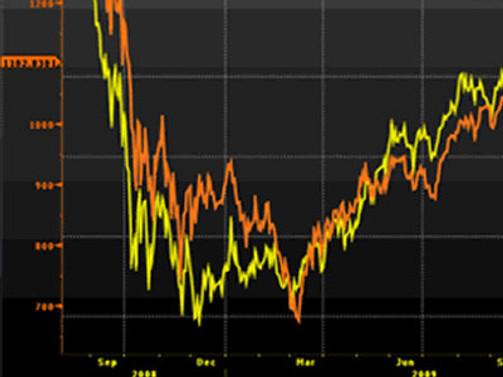 Borsa ilk yarıda yüzde 0.5 primli