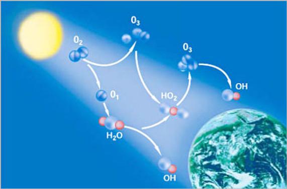 Ozon tabakasının küçülmesi durdu