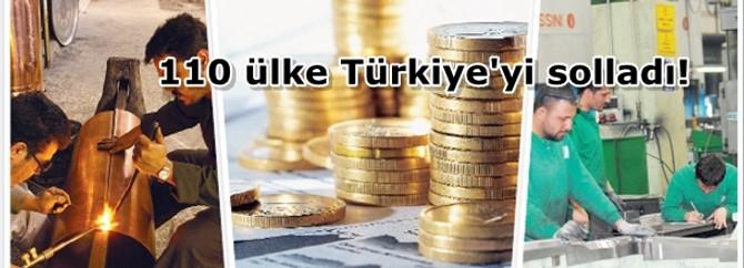110 ülke Türkiye'yi solladı!