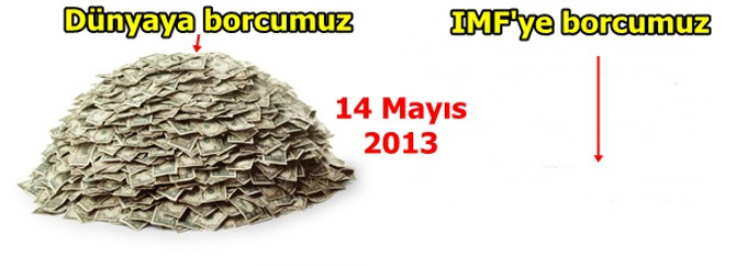 Türkiye güne borçlu uyandı
