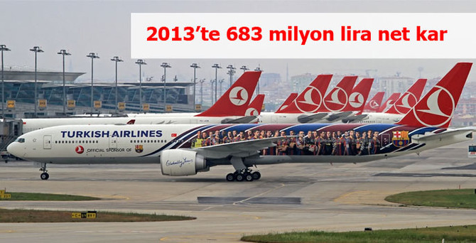 THY'den 683 milyon lira net kar