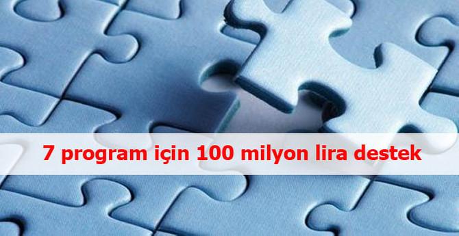 İSTKA'dan 7 programa 100 TL milyon destek