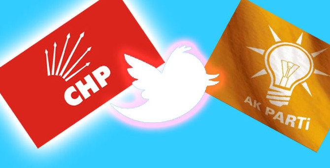 "AK Parti takipçi, CHP ""retweet"" şampiyonu"