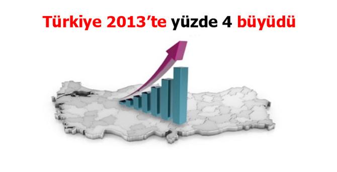 Türkiye, 2013'te yüzde 4 büyüdü