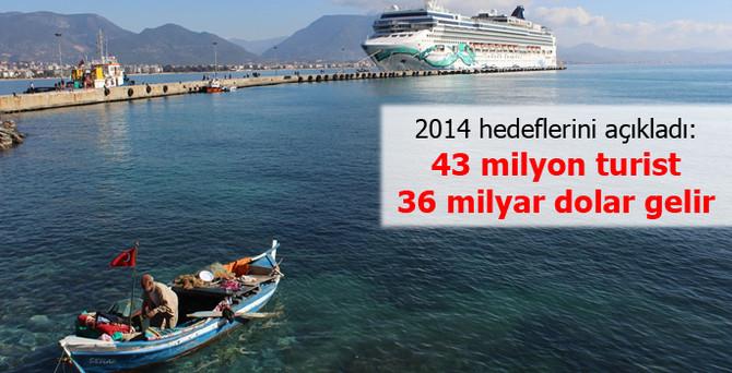 '43 milyon turist ve 36 milyon $ gelir hedefliyoruz'