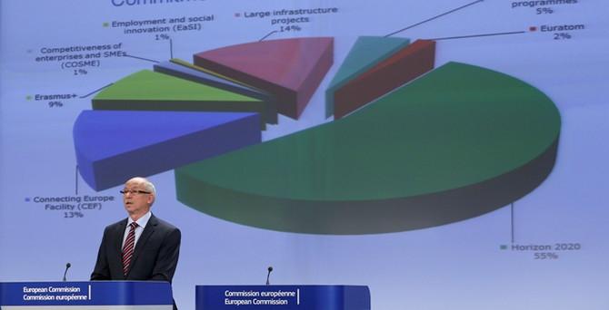 İşte AB'nin 2015 bütçesi