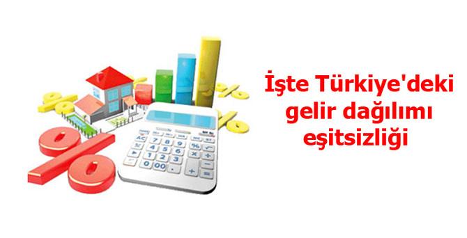 İşte Türkiye'deki gelir dağılımı eşitsizliği