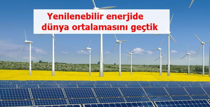Yenilenebilir enerjide dünya ortalamasını geçtik