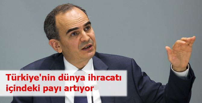 Türkiye'nin dünya ihracatı içindeki payı artıyor