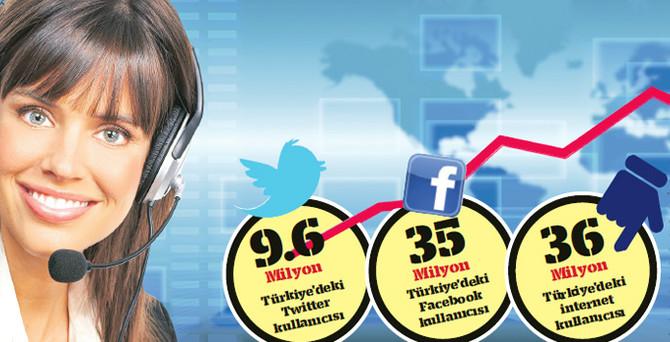 Çağrı merkezleri sosyal medya ile parlayacak
