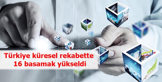 Türkiye küresel rekabette 16 basamak yükseldi