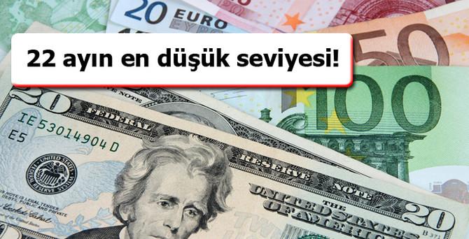 Euro, dolar karşısında güç kaybediyor