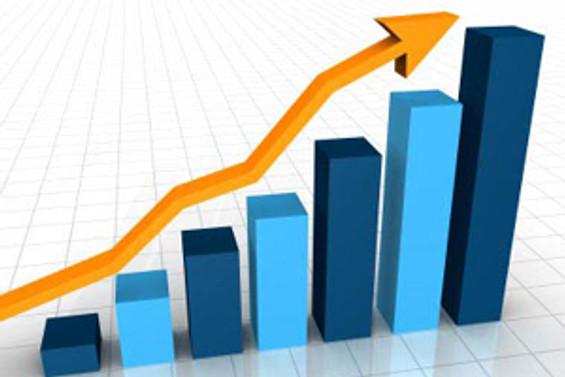Ticaret ve hizmet sektöründe ciro yüzde 20 arttı