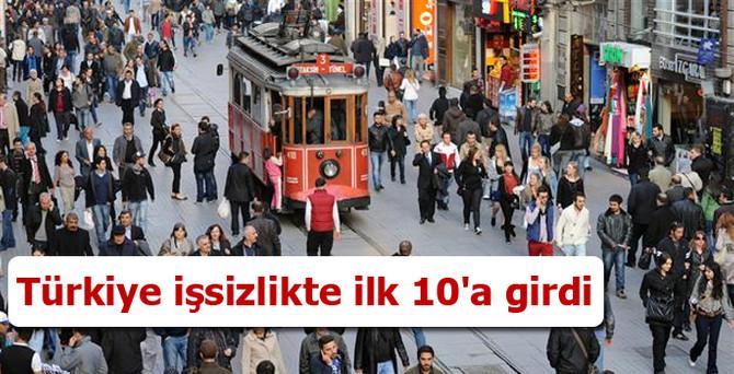 Türkiye işsizlikte ilk 10'a girdi
