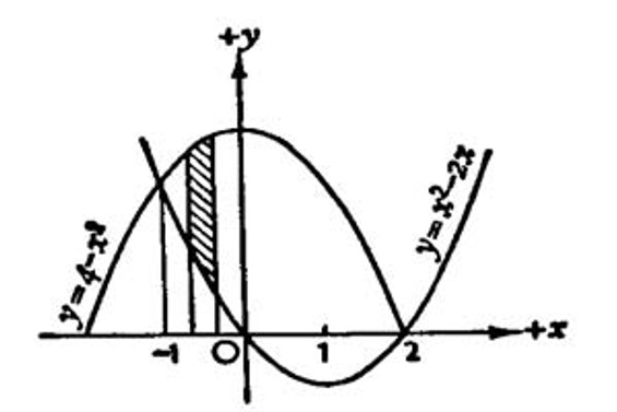 Matematikte kadın=erkek