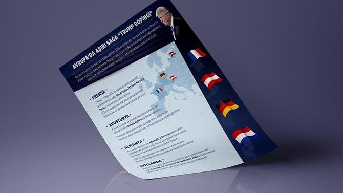 Avrupa'da aşırı sağa 'Trump dopingi'