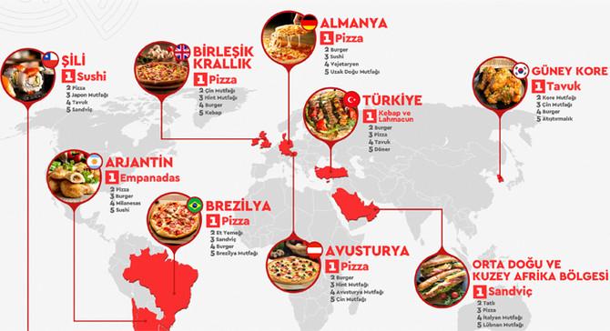 Dünya pizzaya, biz mutfağımıza hayranız!