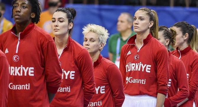 Eurobasket'te Türkiye'nin rakipleri belli oldu