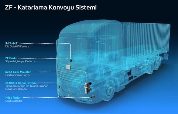 ZF ile ağır ticaride katarlama konvoyu mümkün