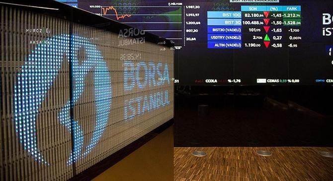 Borsa ilk yarıda 1.22 değer kazandı