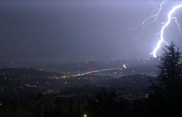 Şiddetli yağış, sel ve dolu uyarısı