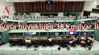 SPK, 2011'de 69 kişiye 7 milyon lira ceza kesti