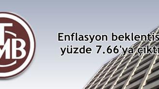 Enflasyon beklentisi yüzde 7.66'ya çıktı