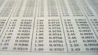 Şirketler 'kira sertifikası' ile fon sağlayacak