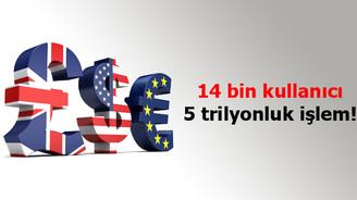 14 bin kullanıcı, 5 trilyonluk işlem!