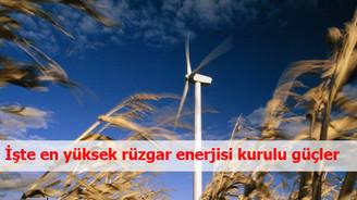 İşte en yüksek rüzgar enerjisi kurulu güçler
