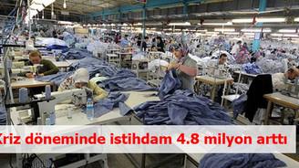 Krizde istihdam 4.8 milyon arttı