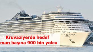 Kruvaziyerde hedef liman başına 900 bin yolcu