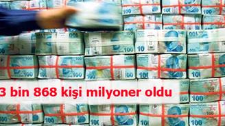 Türkiye'de 70 bin 714 milyoner var
