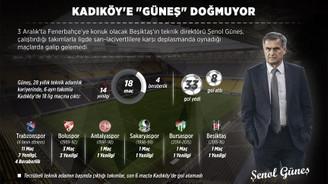 Kadıköy'e 'Güneş' doğmuyor