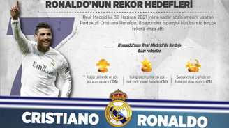 Ronaldo'nun rekor hedefleri