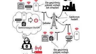 İnternet bağlantılı su ısıtıcısı, elektrik şebekesini çökertebilir mi?
