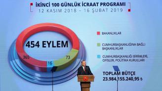 100 günlük planda ana gündem ekonomi