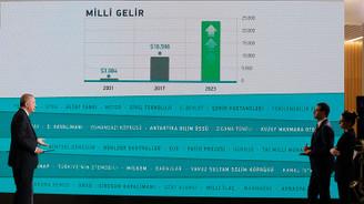 Erdoğan yeni sistemin ayrıntılarını anlattı