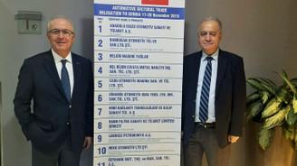 Türk ve Sırp otomotiv firmaları bir araya geldi