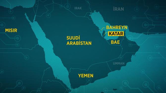7 ülke Katar ile ilişkilerini kesti